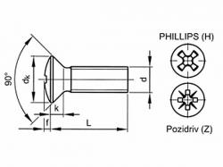 Šroub čočková hl.-kř.dr.phillips DIN 966 M6x16 nerez A2